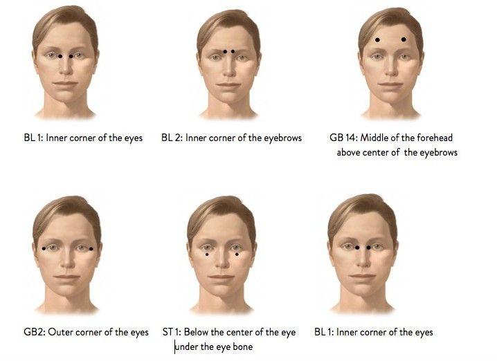 Be More Beautiful: Facial Acupressure | Acupressure ...