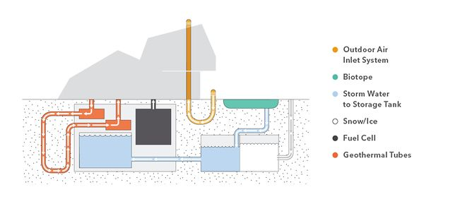 Geothermal Heating Cooling Geothermal Heating Geothermal