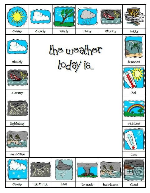 Weather-BBI-The Weather Today Is
