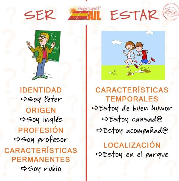 ser estar hay tener | education spanish high school | Pinterest ...