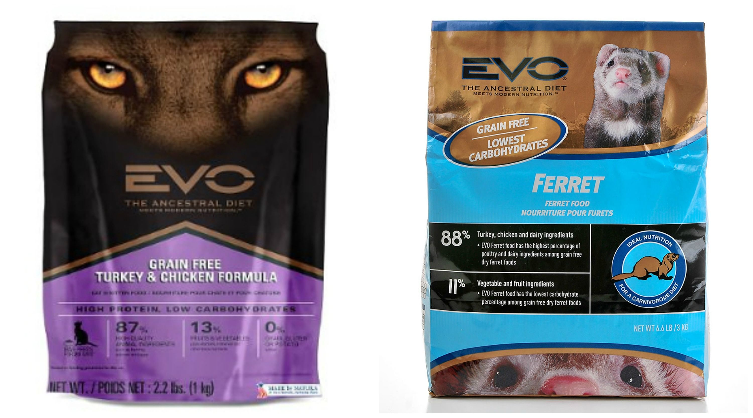 Natura Issues A Recalls Of Some Evo Dry Cat And Ferret Foods Https Alissawolf Wordpress Com 2014 11 24 Natura Issues Recall O Food Turkey Chicken Grain Free