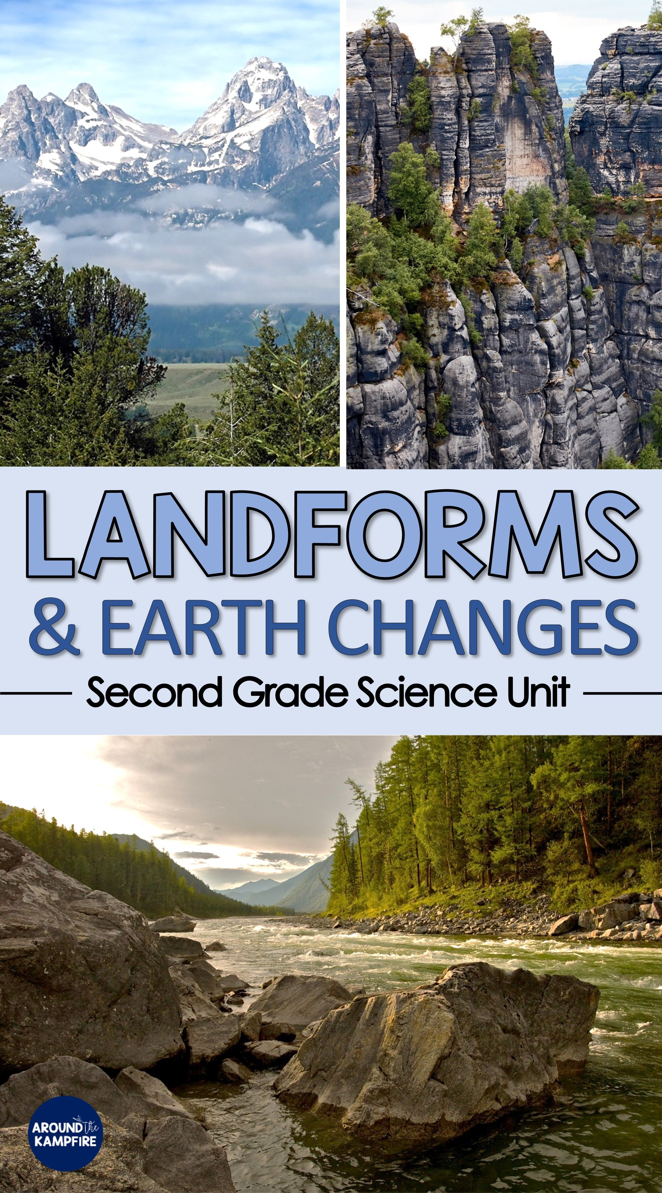 2nd Grade Landforms Amp Earth Changes Science Lessons In