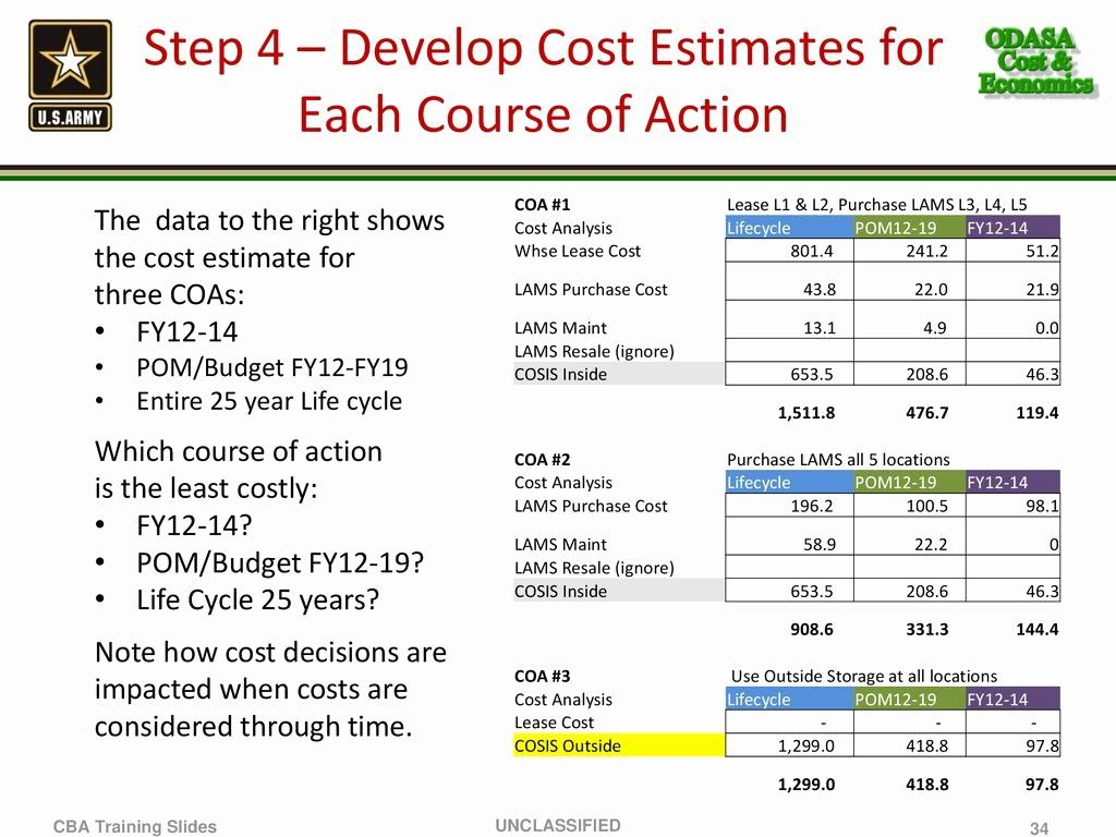 Six Sigma Cost Benefit Analysis Template In 2020 Analysis