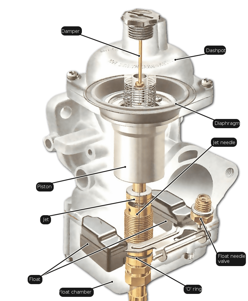 New Zenith Stromberg Carburetor Mixture Adjusting Tool Triumph Spitfire TR4 TR6