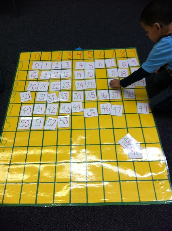 Center possibility, reinforcing number placement.Make numbers with different colors for 10 & 1s. Task: fill in the chart