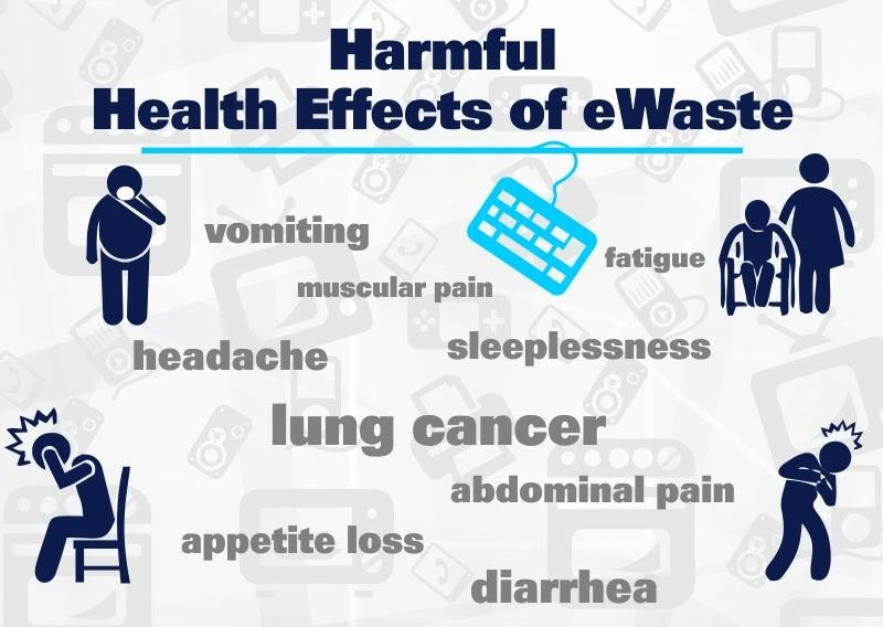 "causes and effects of e waste While accurate data on the amount of e-waste being exported from the  ""e-waste"", ""electronic waste  which can lead to irreversible health effects."