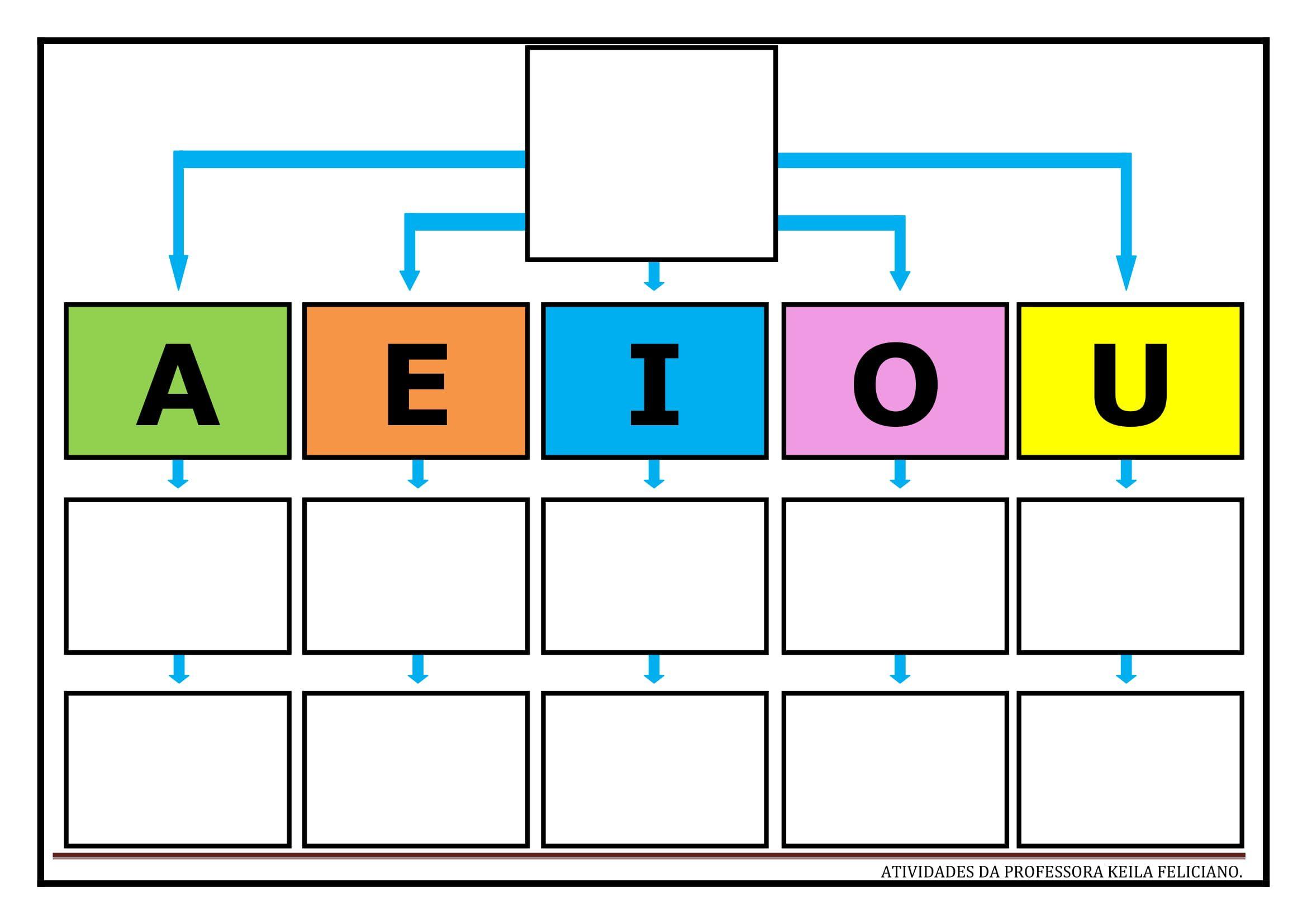 Atividades De Silabas E Palavras Para Imprimir Silabas Para