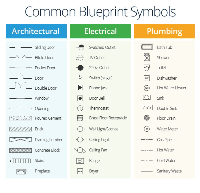 Image result for blueprint symbols for front cover