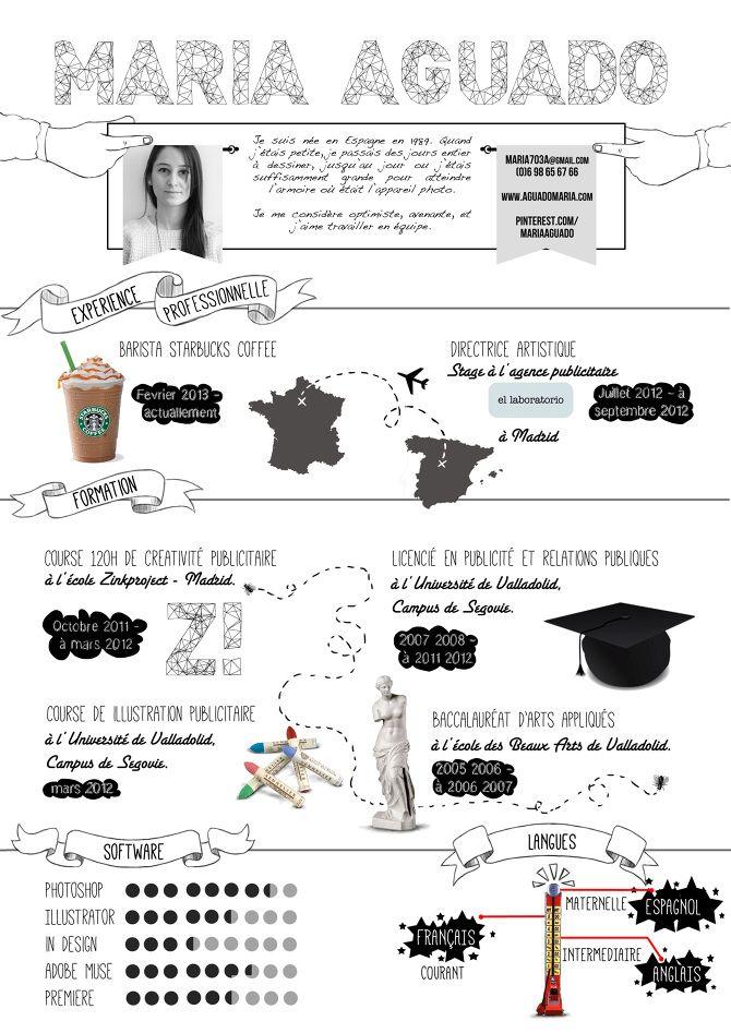 Curriculums Creativos Maria Aguado Curriculum Original
