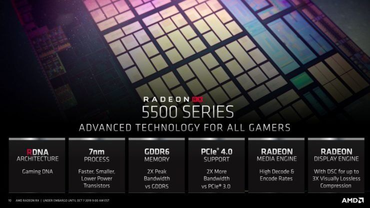 Amd Radeon Rx 5500 Will Compete Against Nvidia Geforce Gtx 1650 Nvidia Amd Graphic Card