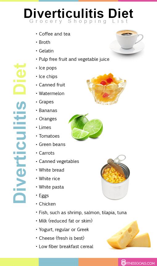 what diet is best when treating diverticulitis