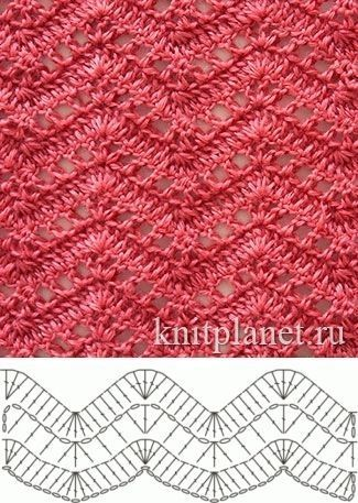 Open Lacy Ripple Stitch Free Crochet Diagram Knitplanet By