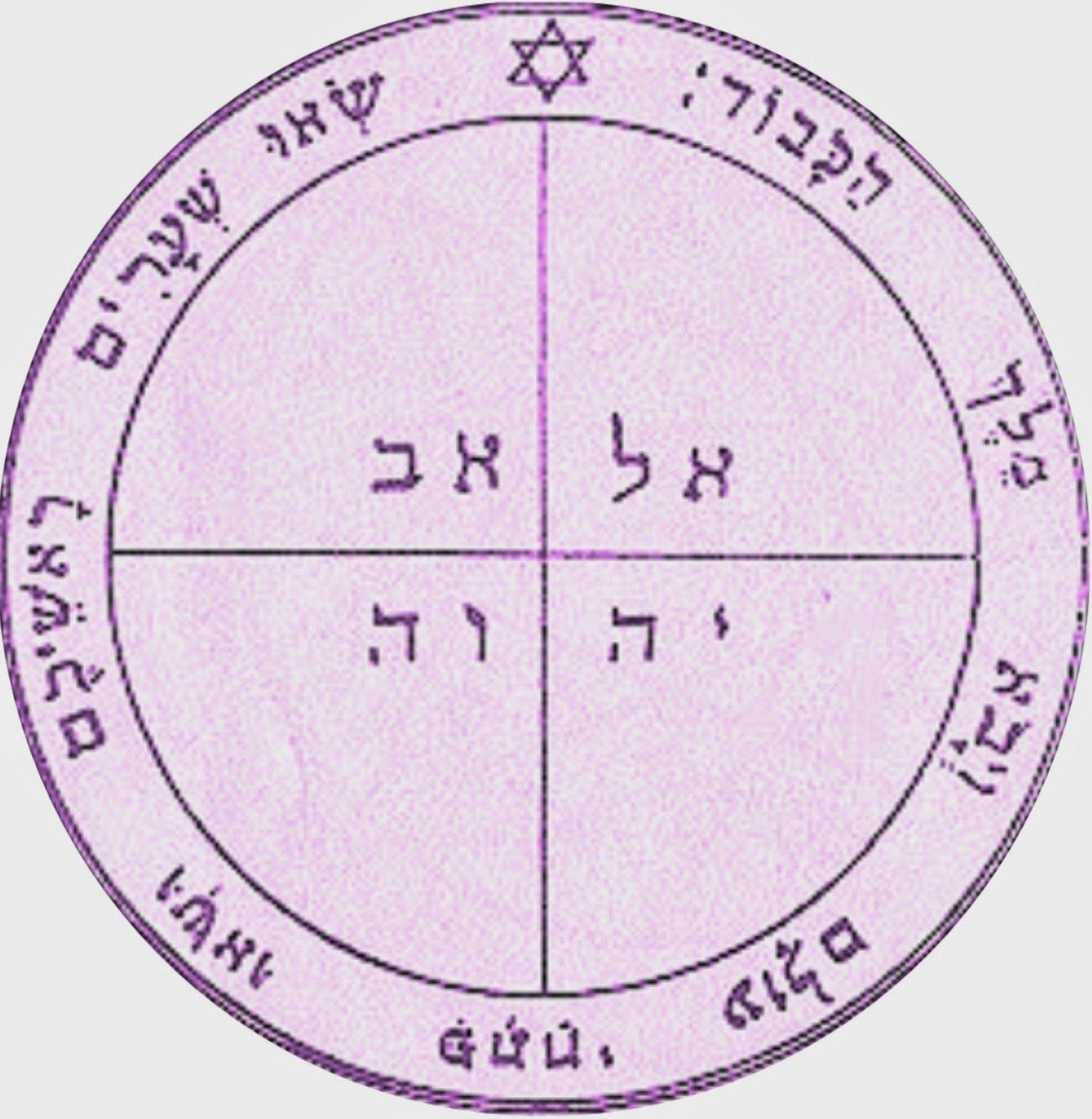 Seal Of Solomon Pentagram