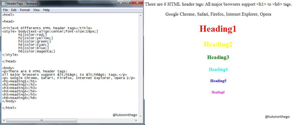 Web Design h1 to h6 tags in html | WEB PROGRAMMING | Web