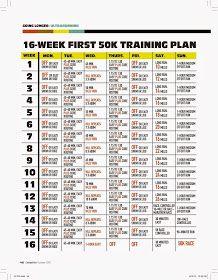 Happy Monday! 50K Training Update and stuff...