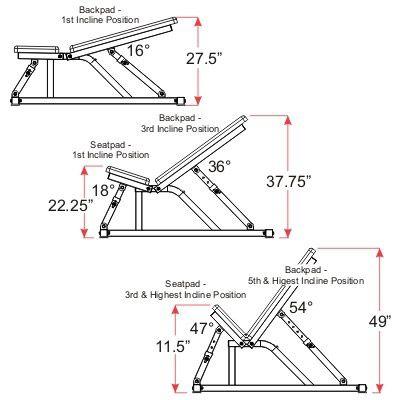 Best Angle For Incline Bench Google Search Equipo Para Ejercicio Equipos De Gimnasia Aparatos De Gym