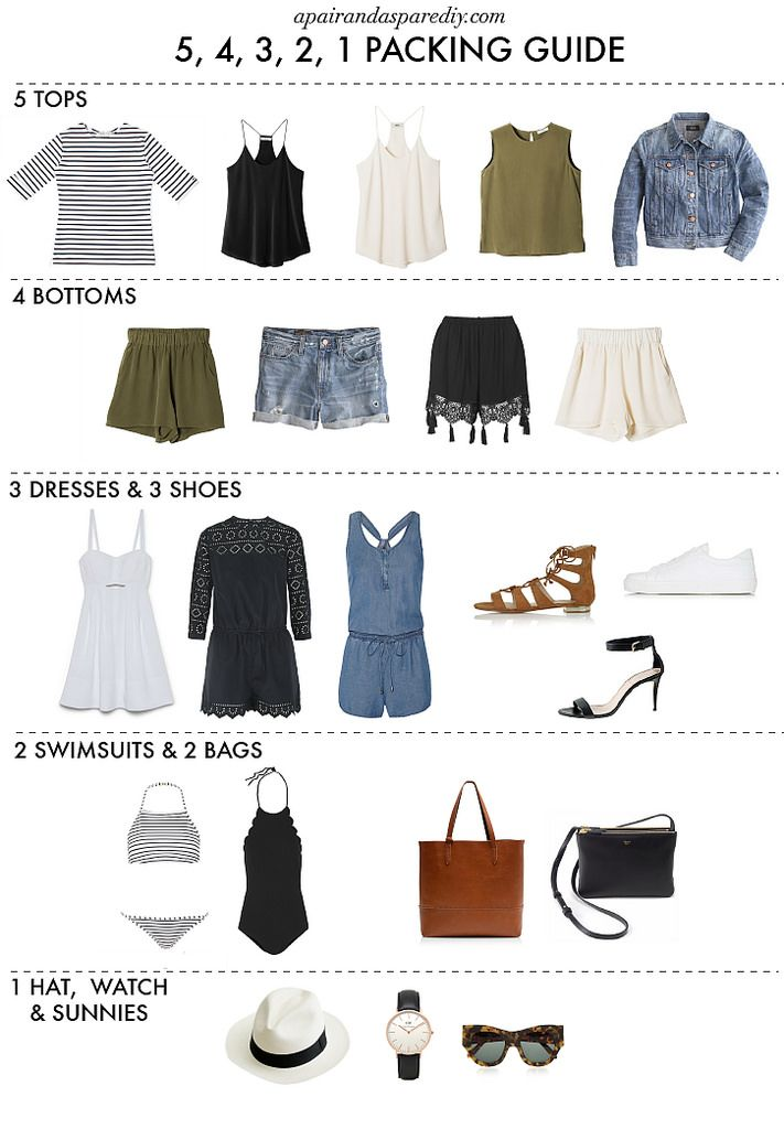 HOW TO PACK: THE 5, 4, 3, 2, 1 GUIDE. Replace at least one dress and one swimsuit with some scarves and maybe a jacket, we'd be good to go :)