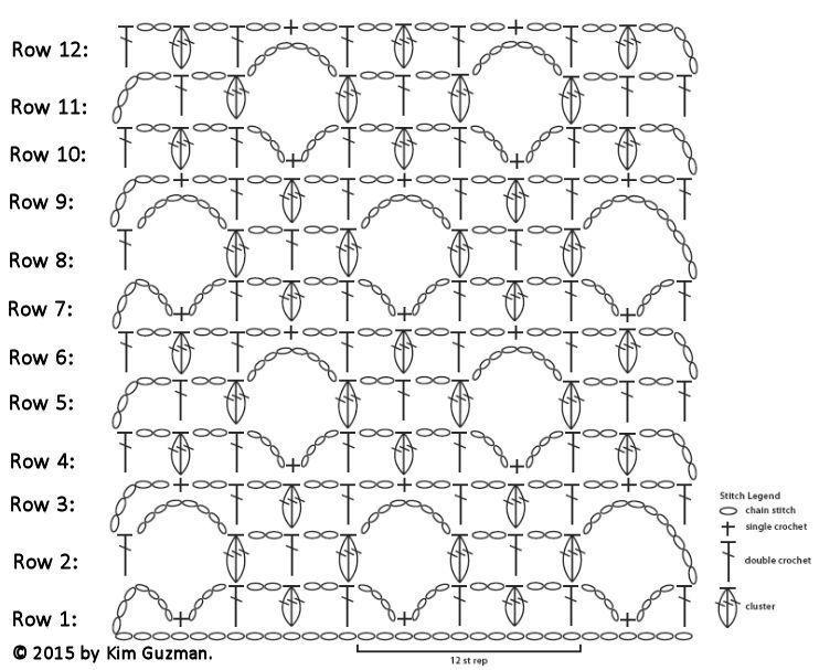Rings Fling Wrap Chart Free Crochet Pattern