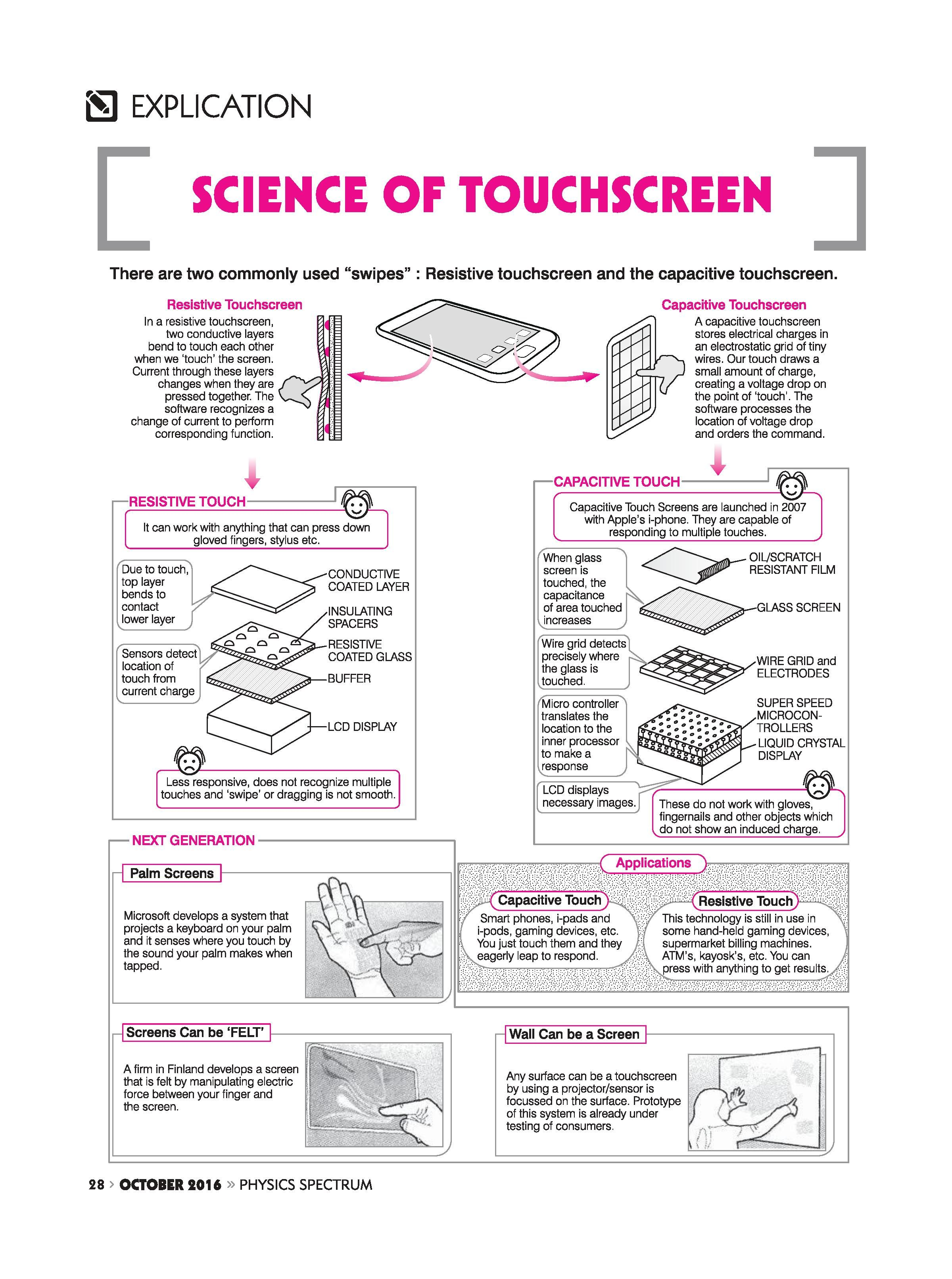 Science Of Touchscreen Explication Arihant Physics Spectrum Magazine Jeemain Jeeadvanced C Physics Concepts Learn Physics Science Notes