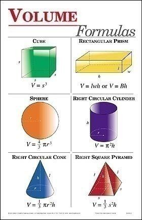how to find a volume if you know surface area