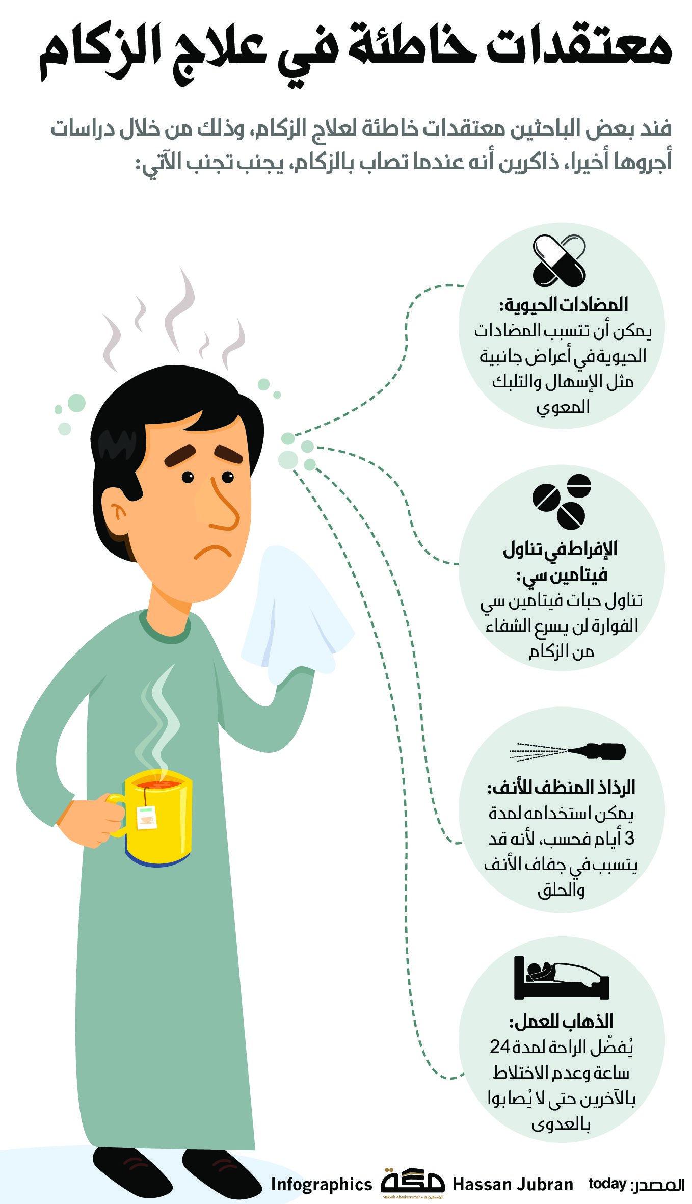 معتقدات خاطئة في علاج الزكام صحيفةـمكة انفوجرافيك مجتمع Bible School Crafts Medical Technology Health Info