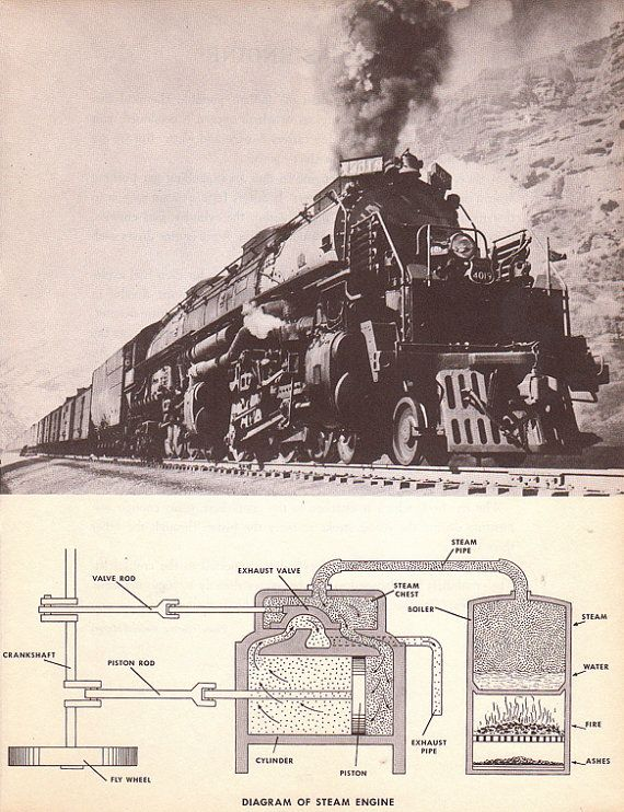 vintage book plate of a diagram of steam engine train from the 1950s rh pinterest com Engine Block Diagram 4 Cylinder Engine Diagram