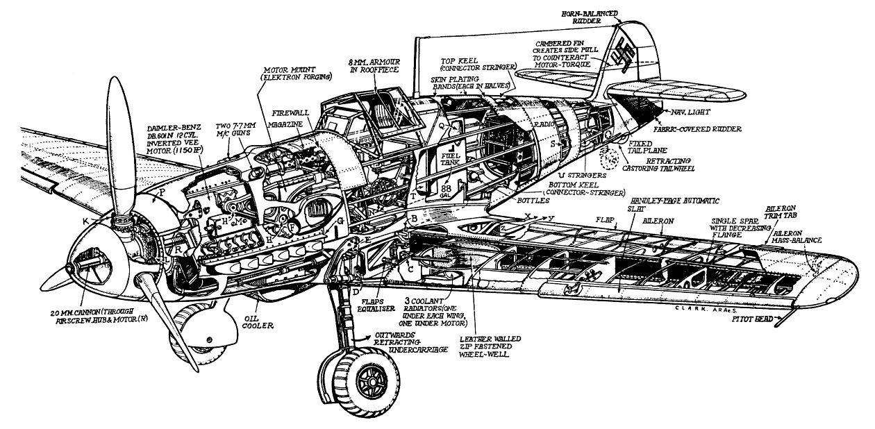 a cutaway interior schematic of a german messerschmitt bf c