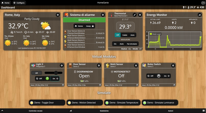HomeGenie Web UI - Dashboard | Home Security in 2019 | Smart