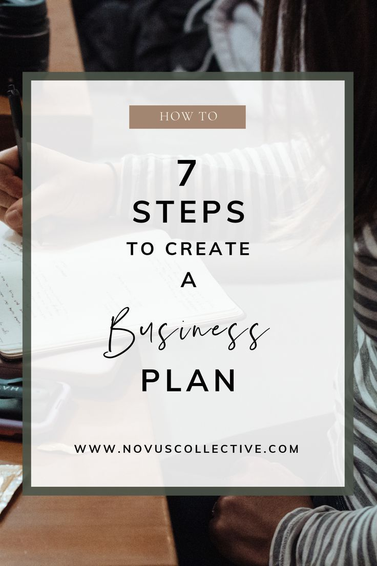 How To Build A Business Plan In 7 Steps Building a