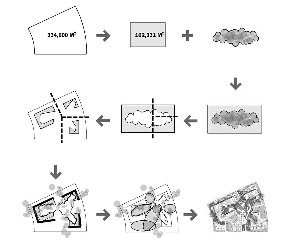Beautiful Architecture Design Process Architectural With