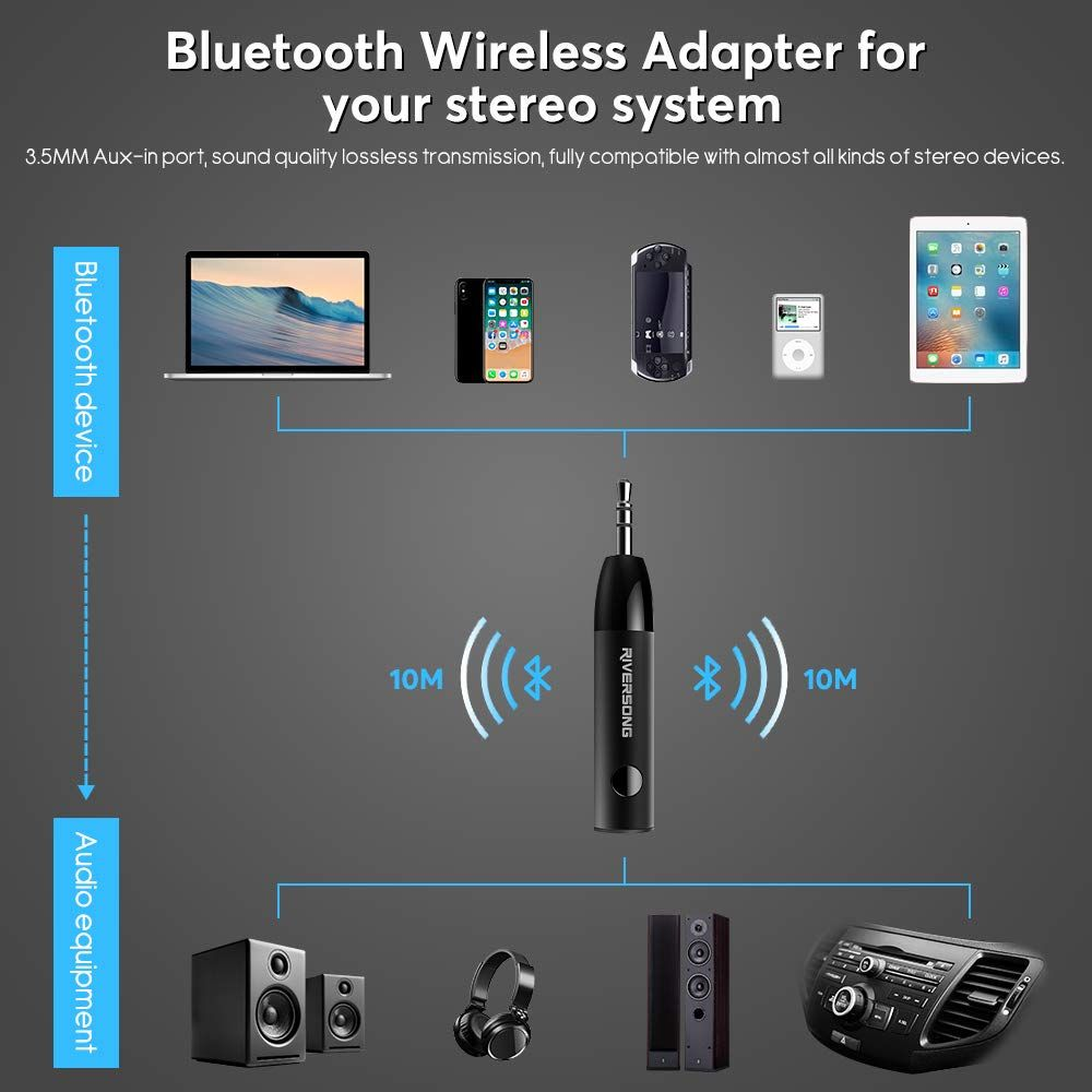 mini bluetooth receiver for hifi bluetooth audio adapter 3 5mm aux input jack receiver for streaming music from old car home radio headphones speakers  [ 1000 x 1000 Pixel ]