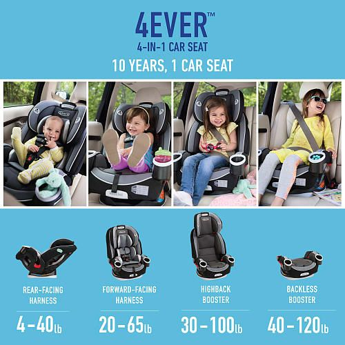 Graco 4Ever All-in-One Convertible Car Seat - Cameron - Graco ...