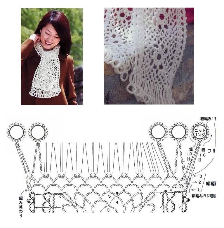 Muchas Bufandas tejidas a crochet | puntos motivos | Pinterest