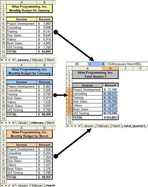 EXCEL SUM_MultipleSheets Excel help MS Office Pinterest