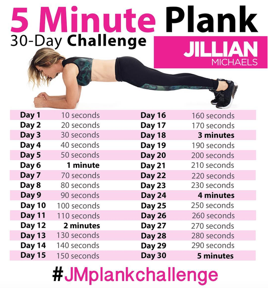 Image result for 30-day plank challenge