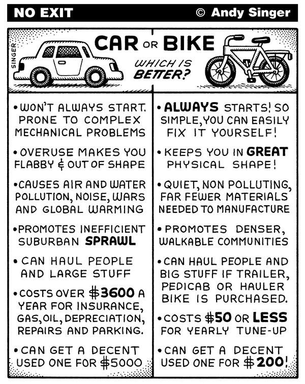 Andy Singer Politicalcartoons Com Car And Bicycle Comparison