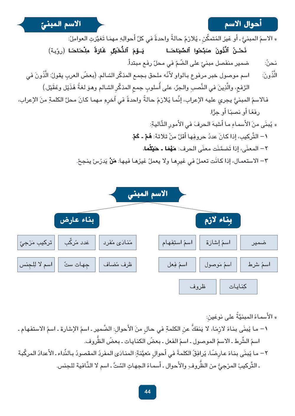 Pin By Abdullatif Alia On Arabskij Yazyk Arabic Language Learning Arabic Arabic Books