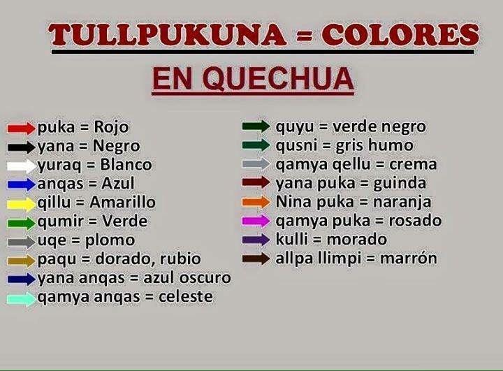 Quechua Language Words Quechua | De Letras y ...