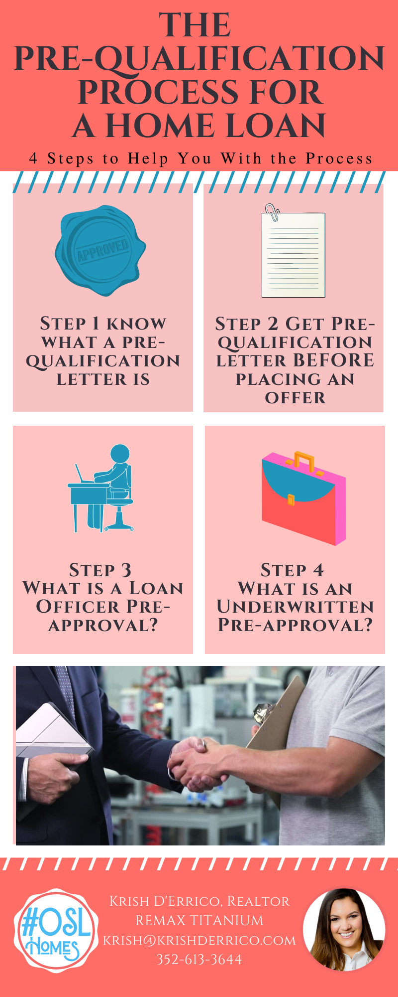 Pre Qualified Vs Pre Approved In 2020 Home Buying Process Pre Qualify Home Loans
