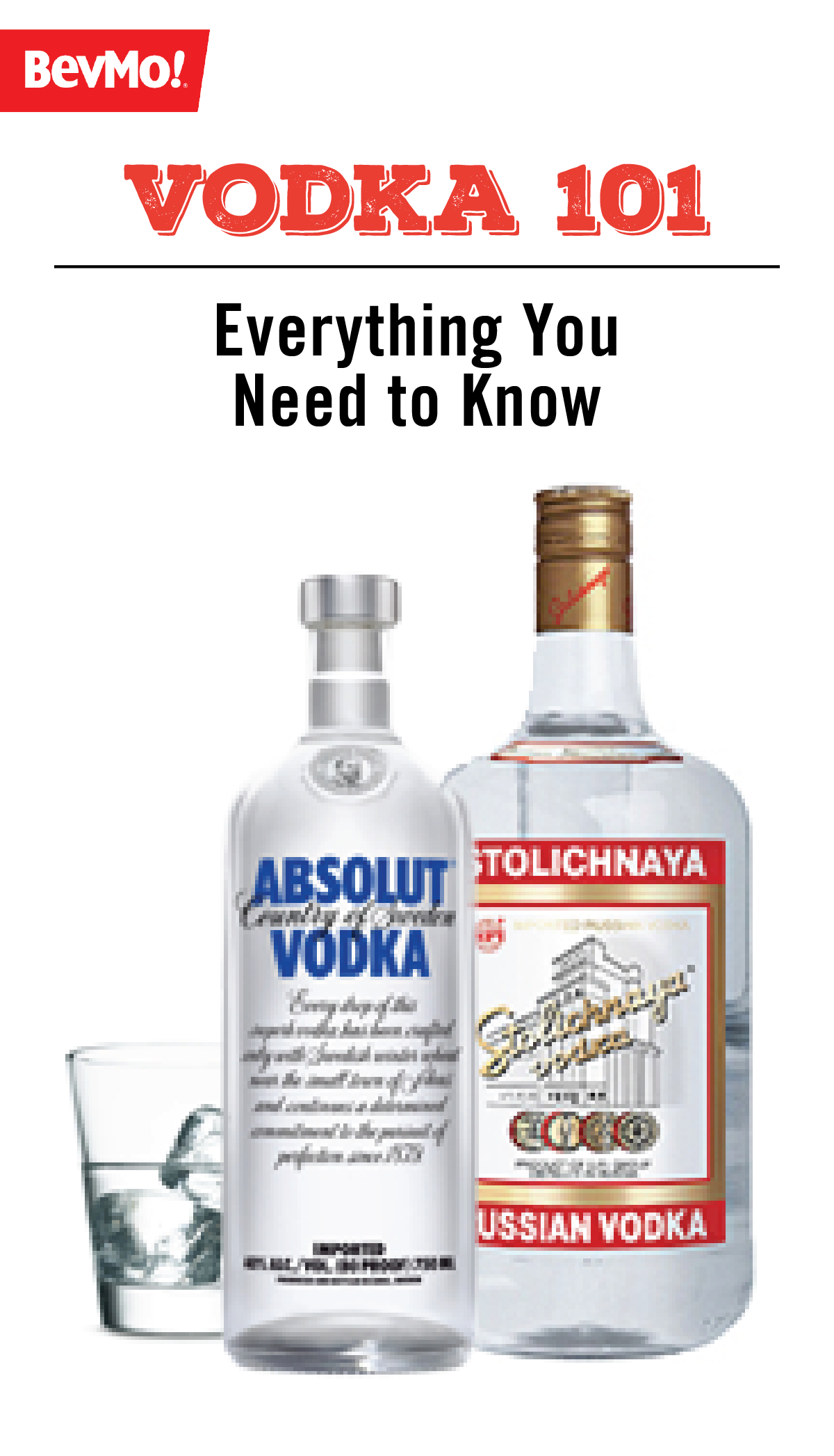 How to check vodka 38