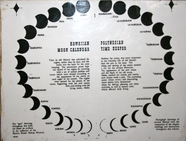 Hawaiian Moon Phases But I Don T Think The Names Are Completely