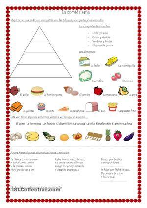 Vocabulario de la comida piramide de alimentos adivinanzas for Las comidas en frances