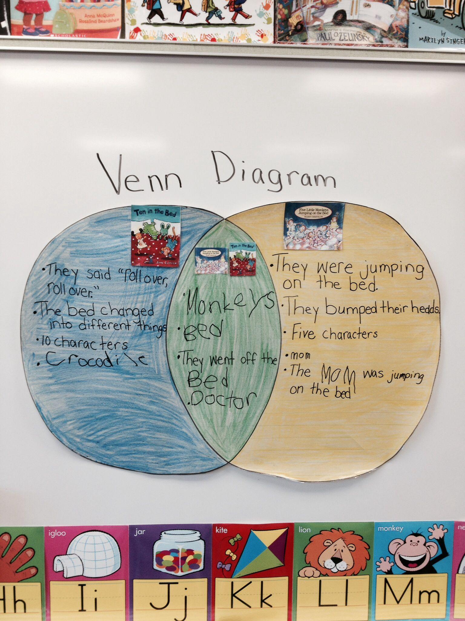 Preschool Venn Diagram