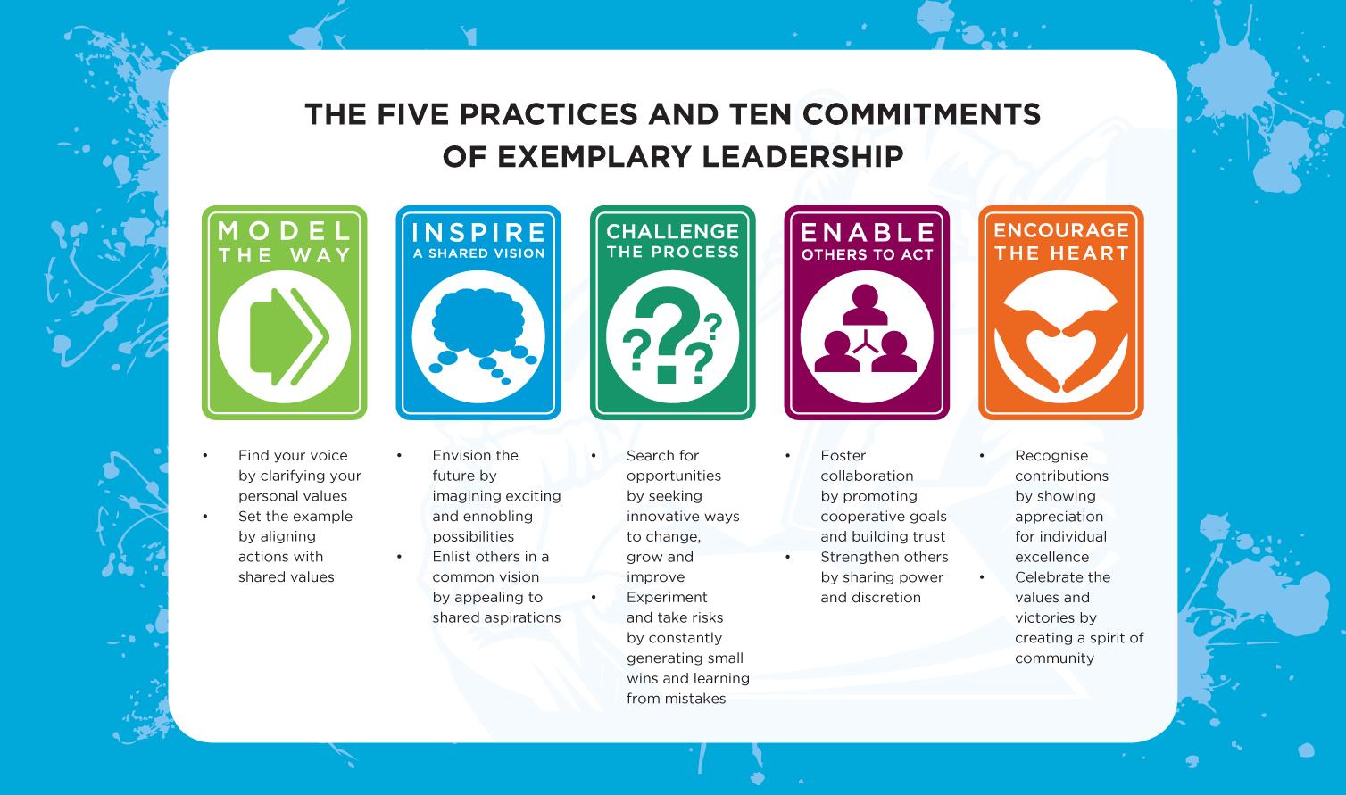 essay on an exemplary leader