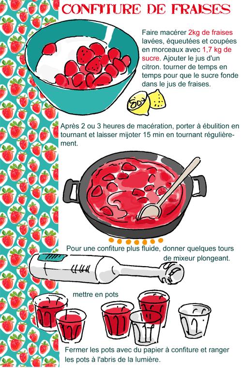 confiture de fraises by tambouille recettes pour l 39 cole. Black Bedroom Furniture Sets. Home Design Ideas