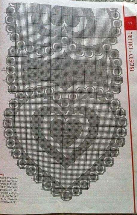 Pin de Alicia Salgado en Patrones de punto de cruz   Pinterest ...