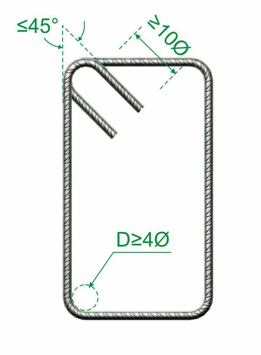 Bar bending details sistemas estruturais materias de