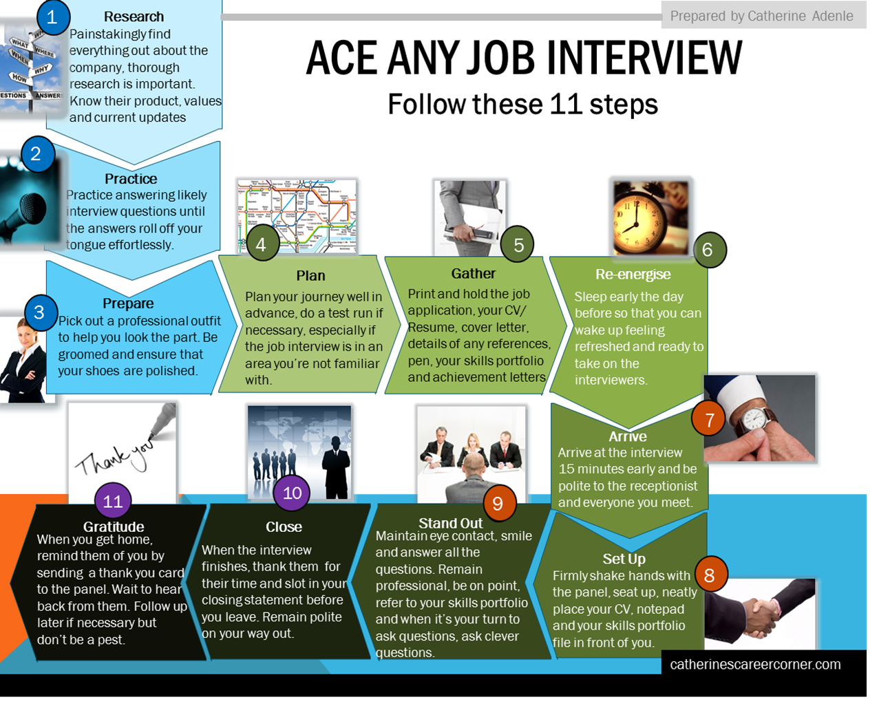 17 best images about informational interview 17 best images about informational interview interview guide resume tips and interview
