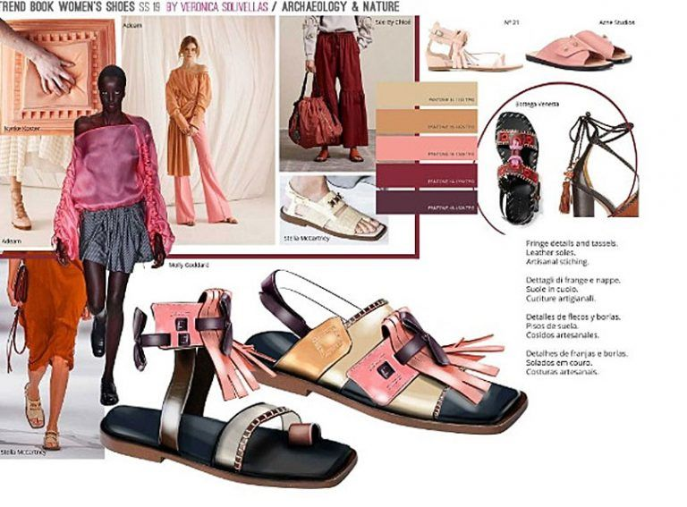 420eaa0cbc Trend Book Women's Shoes SS 2019 in 2019 | Ss2019 | Womens summer ...