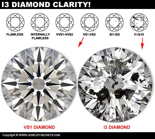 ▻ ▻ Check out the True Meaning of I1 Clarity Diamonds! You'll be ...